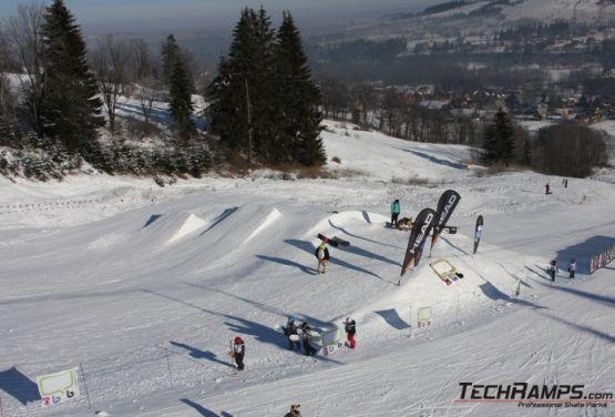Widok z drona skateparku w Witowie